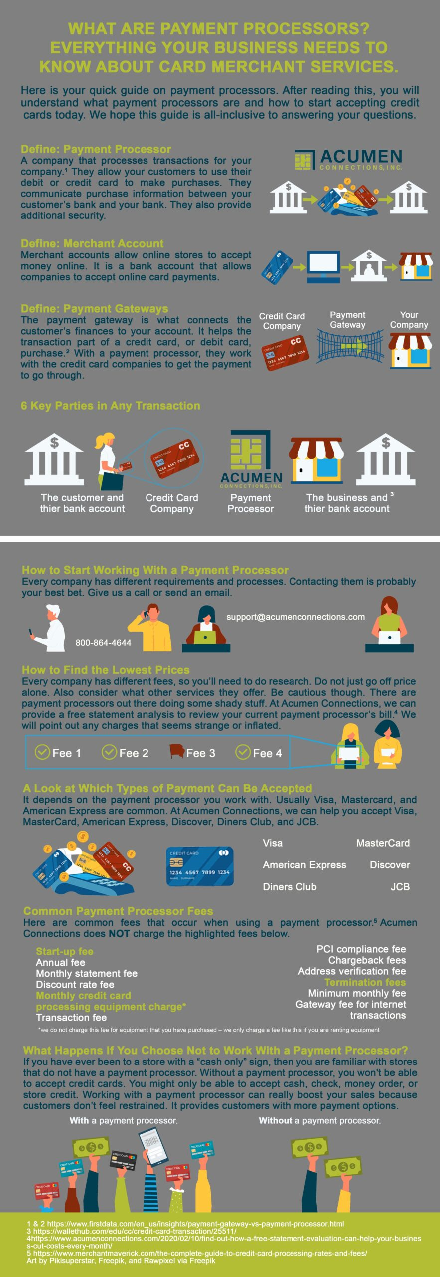 What Are Payment Processors? Everything Your Business Needs to Know About Merchant Services