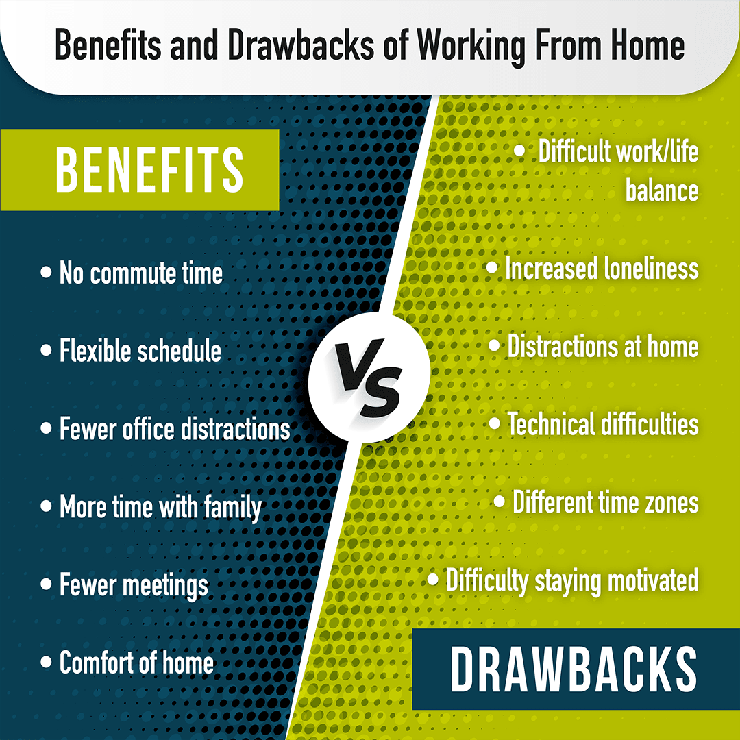 Benefits and Drawbacks of Working From Home