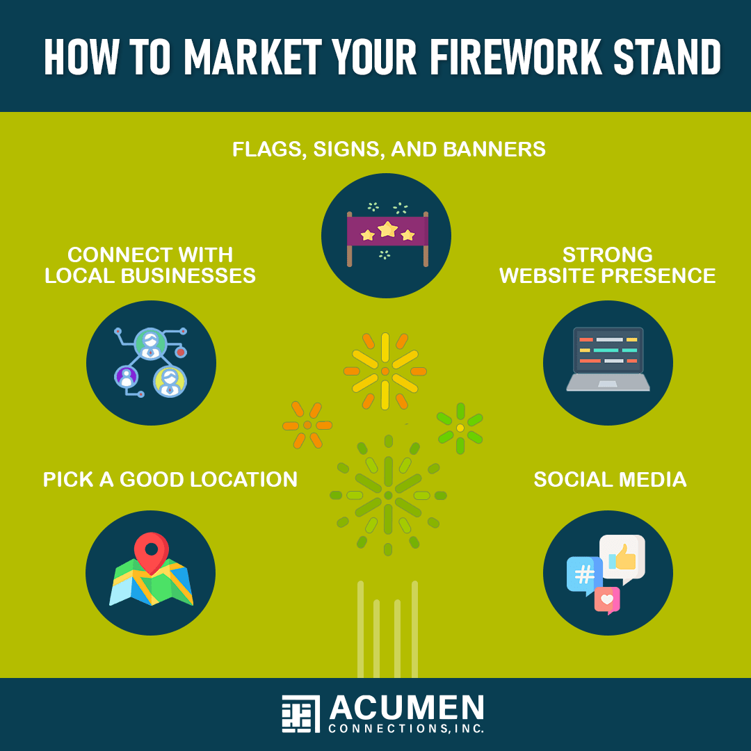 """Lime green background with text """"How to Market your firework stand"""" Image of fireworks next to 5 cricles that list out our 5 marketing tips below."""