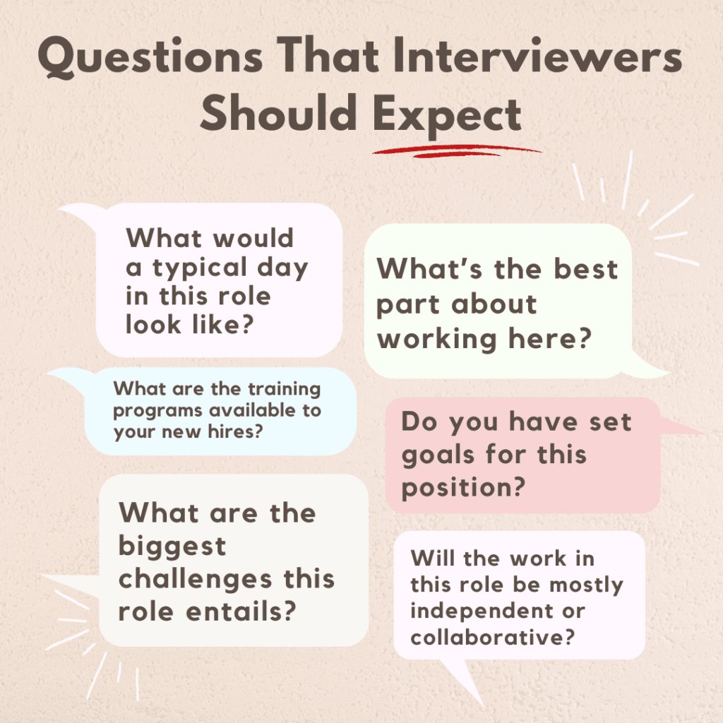"""Pink image with text blocks that list 6 questions to expect a candidate to ask, including """"What would a typical day in this role look like? What's the best part about working here? Do you have set goals for this position? Will the work in this role be mostly independent or collaborative? What are the biggest challenges this role entails? What are the training programs available to your new hires?"""""""